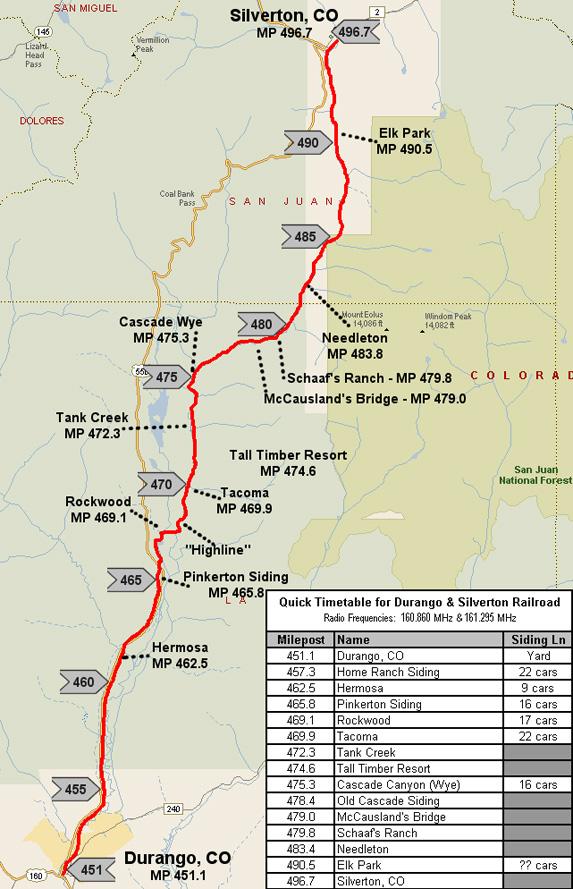 Durango and Silverton Narrow Gauge Railroad: Route Map